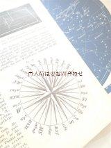 アンティーク★天文地理学 星図 木版 イラスト 1879年 折り込み図版付